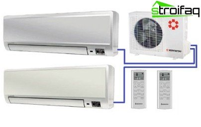 Split systems - the best air conditioners for an apartment