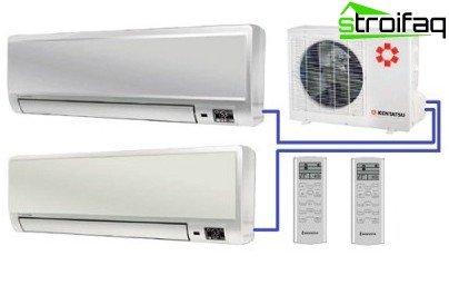 Sistemi split: i migliori condizionatori d'aria per un appartamento