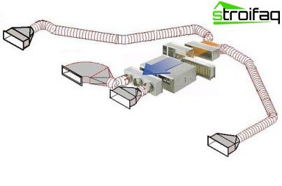 The scheme of the channel air conditioner