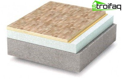 Спінений утеплювач в елементарній конструкції утеплення підлоги