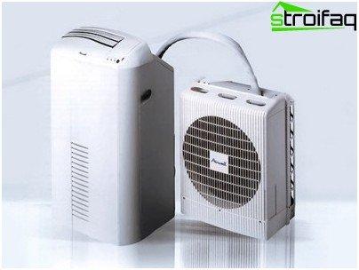 Portable Split System