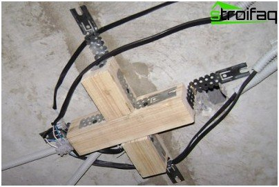 Cross plate for chandelier mounting
