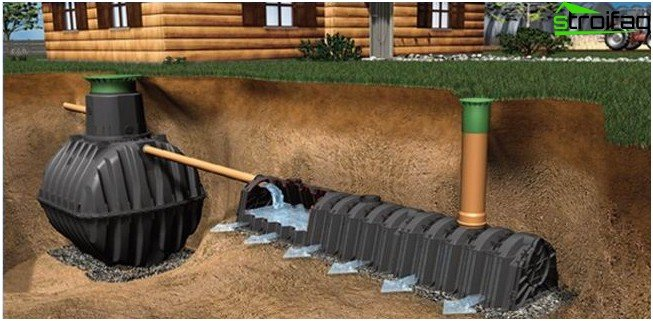 Cleaning system for country sewerage