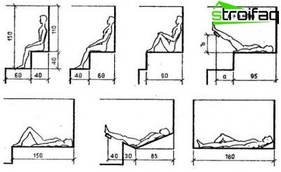 Types and shapes of shelves for a bath
