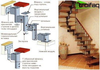Всеки собственик може да изгради модулни стълбища за лятна вила