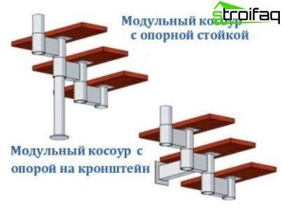 Модулни стълби за лятна резиденция и селска къща
