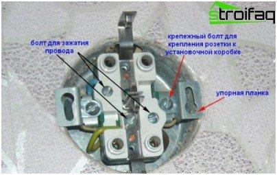 Installation of a socket