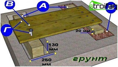 Basis für Pumpstation