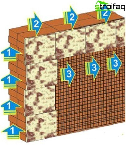 Tile installation diagram