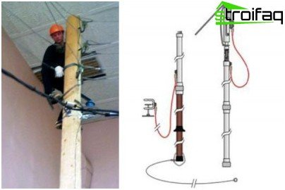 Portable grounding device for overhead lines
