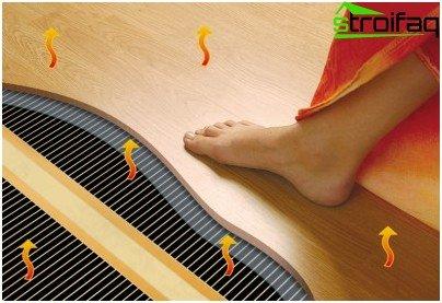 Brug af gulvvarme i boliger