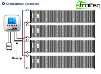 Ajuste de película infrarroja estándar