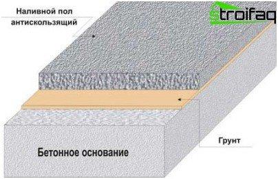 Bulk floor