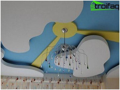 Plasterboard designs in the form of clouds