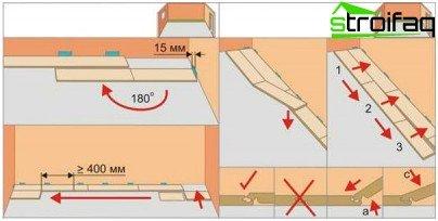 Instalación de un laminado con cerradura de vista