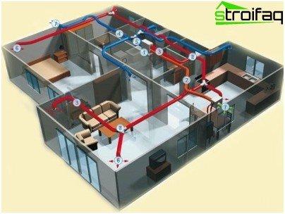 Office ventilation system diagram