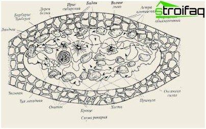diagrama en una hoja