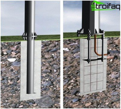 Pillar Installation