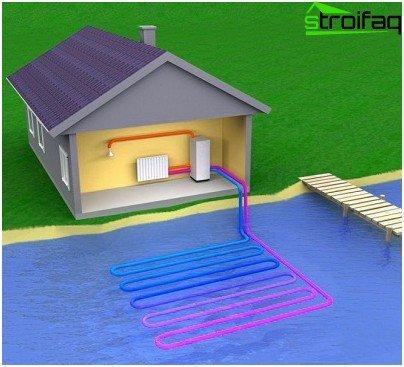 Vand geotermisk pumpe