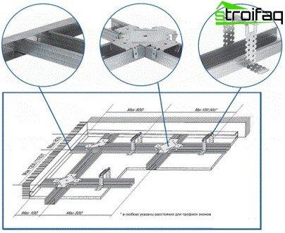 Installationsteknologi af ophængt gipspladesof og fotosamling