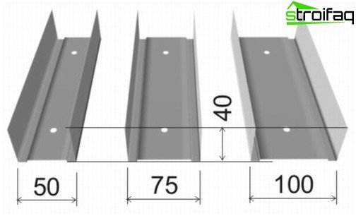 Installation of partitions: types of profiles