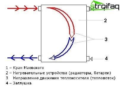 แผนภาพการเชื่อมต่อด้านข้าง