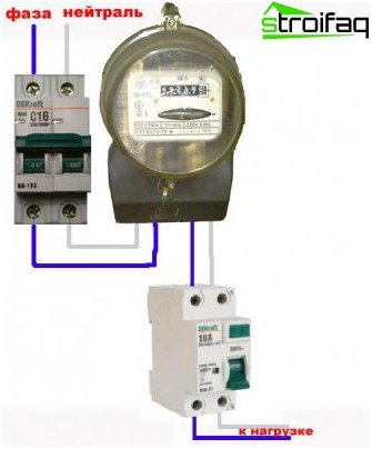 The main task of the residual current device RCD