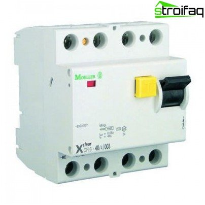 Types of residual current circuit breakers