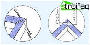 Stabelning og sammenføjning af kasser