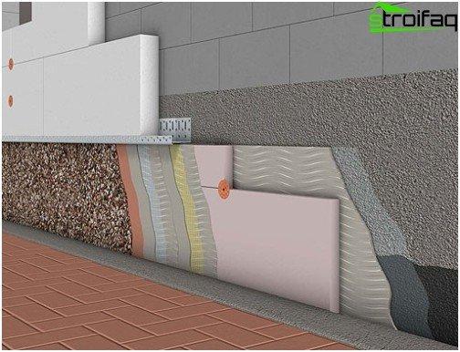 Basement insulation scheme