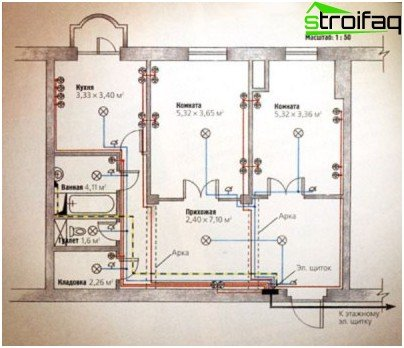 Wiring plan in the apartment