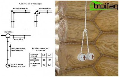 Wiring methods in the bath