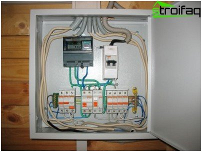 Installation of wiring in the shield