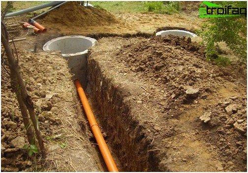 Externe rioolnetwerken: het resultaat van werk