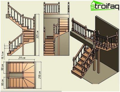 The middle line in projects with cross-cut steps runs 40-50 cm from the internal fence