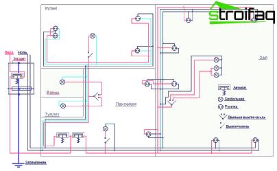 Gli elettricisti progettano in un monolocale
