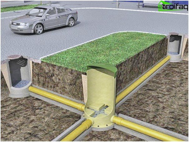 Manhole is an important component of sewage