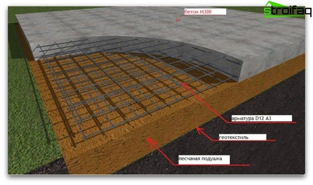 Floating foundation structure