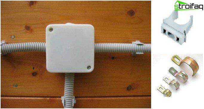 Åben korruktion af ledninger