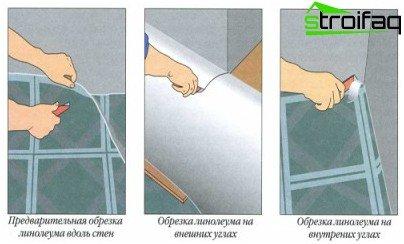 Stufen der Linoleumverlegung