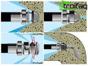 Dispositivo para la limpieza de tuberías hidrodinámicas.