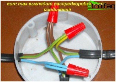 Opzione per il collegamento dei cavi nella scatola elettrica