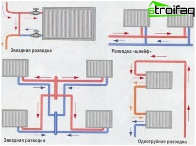 Heating connection diagram