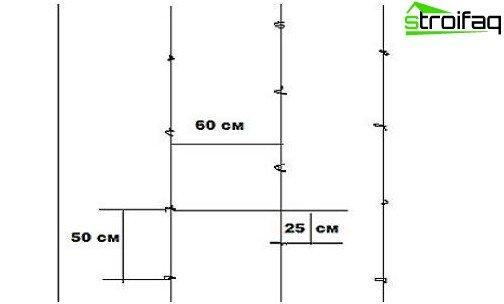 Označavanje zida za okvirnu metodu ugradnje suhozida