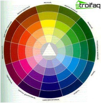 цветен спектър
