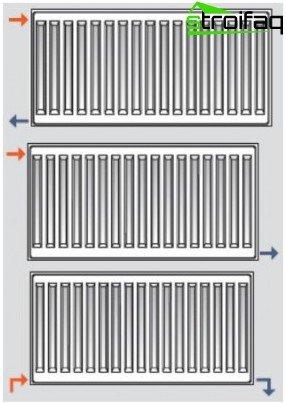 Tilslutning af radiatorer - metoder