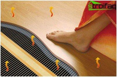 Varmt gulv