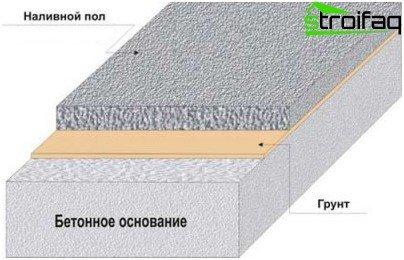 Flooring scheme