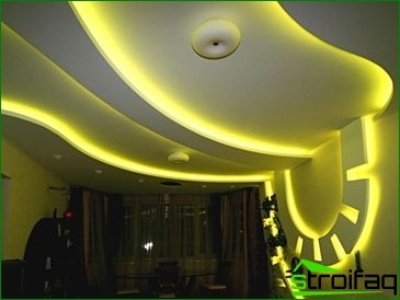 LED strip - what is it?