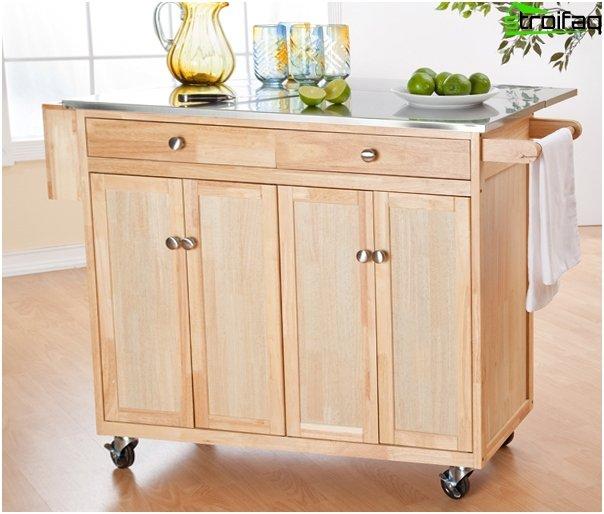 Ikean keittiökalusteet (Lattiakaapit) - 3